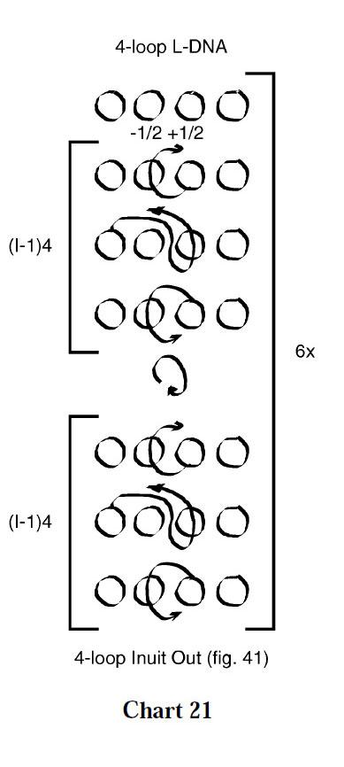 chart-21