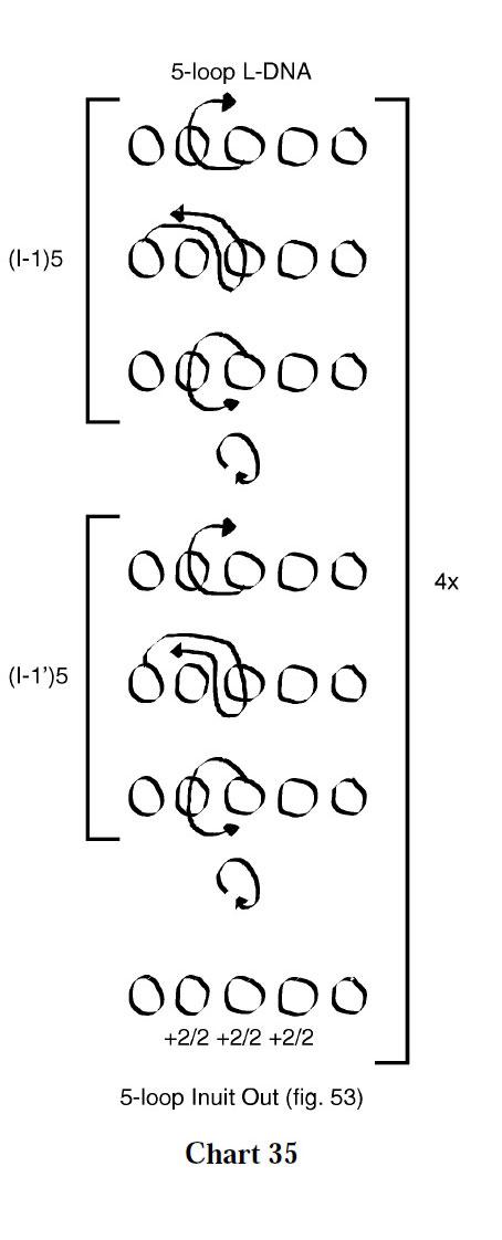 chart-35