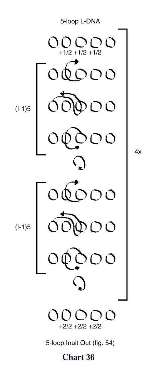chart-36
