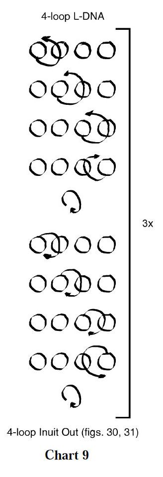 chart-9