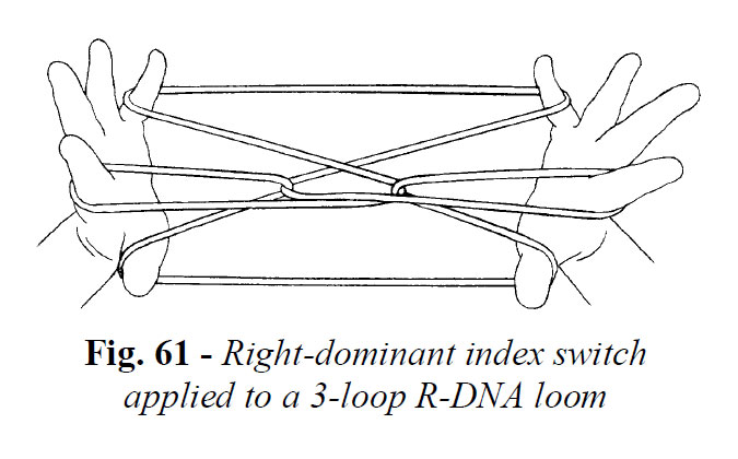 fig-61-right-dominant-switch
